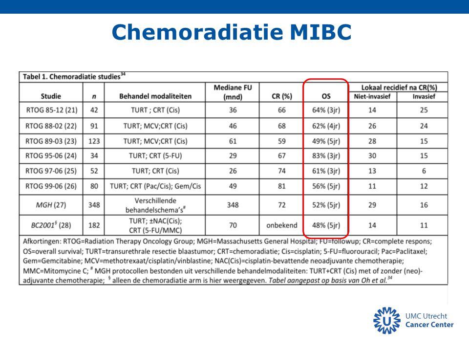 Chemoradiatie MIBC