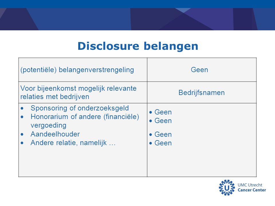 Disclosure belangen (potentiële) belangenverstrengeling Geen