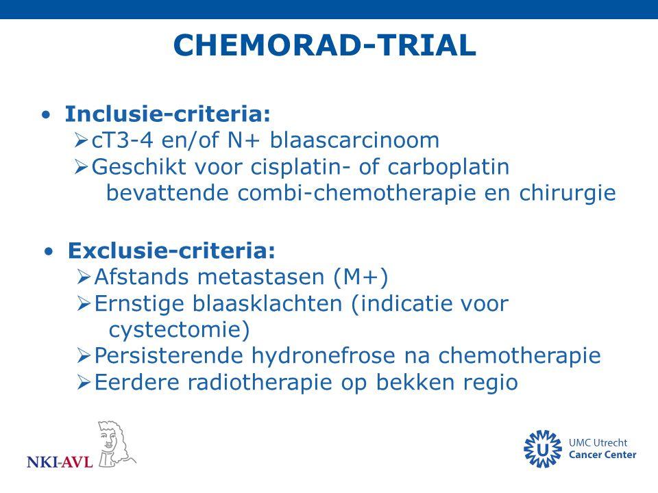 CHEMORAD-TRIAL Inclusie-criteria: cT3-4 en/of N+ blaascarcinoom