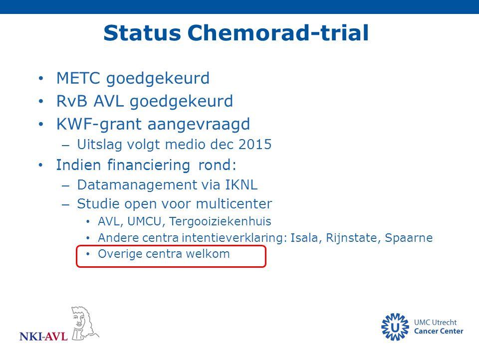 Status Chemorad-trial