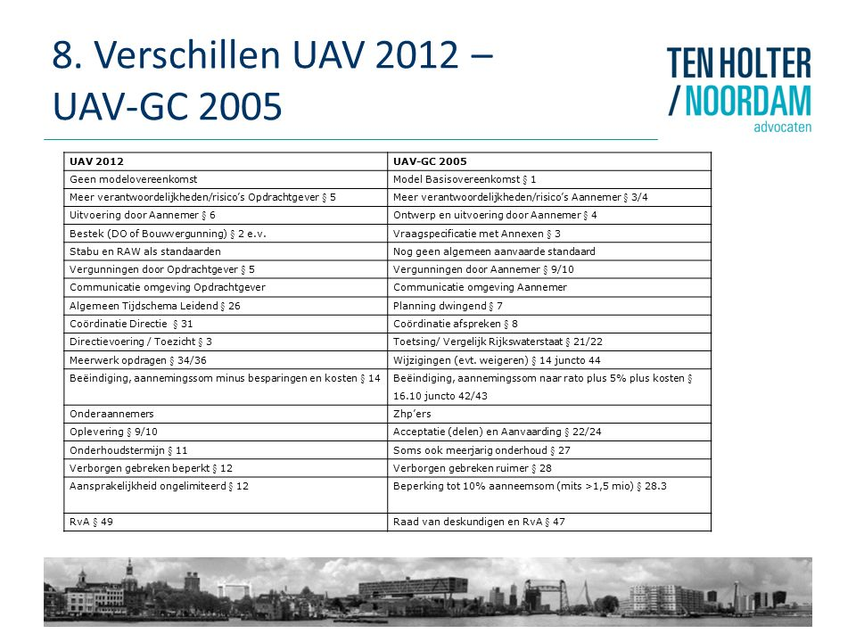 8. Verschillen UAV 2012 – UAV-GC 2005