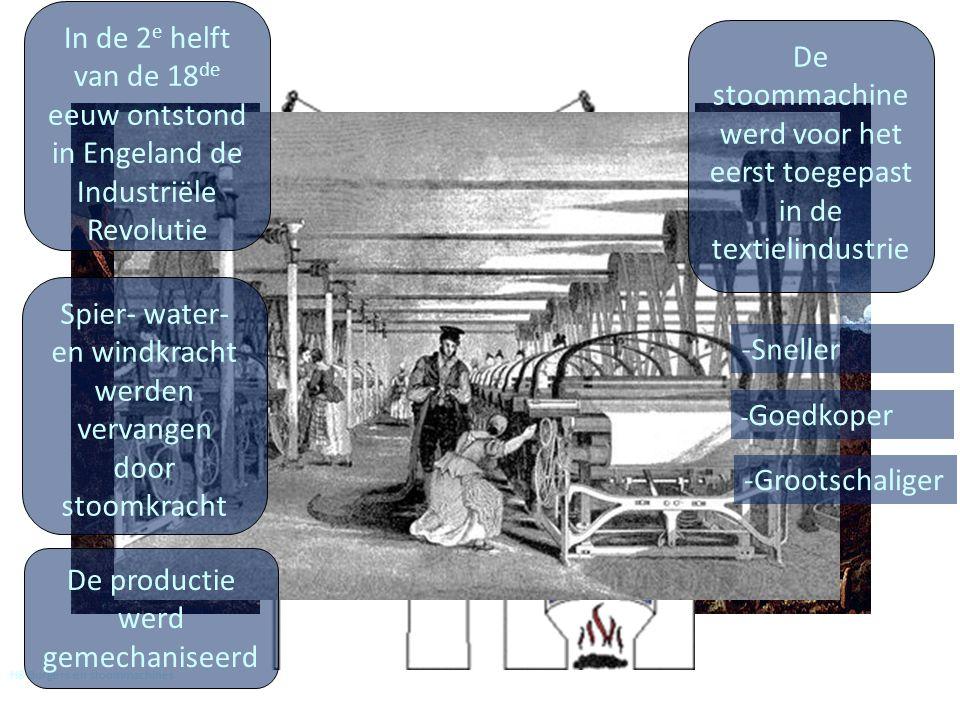 De stoommachine werd voor het eerst toegepast in de textielindustrie