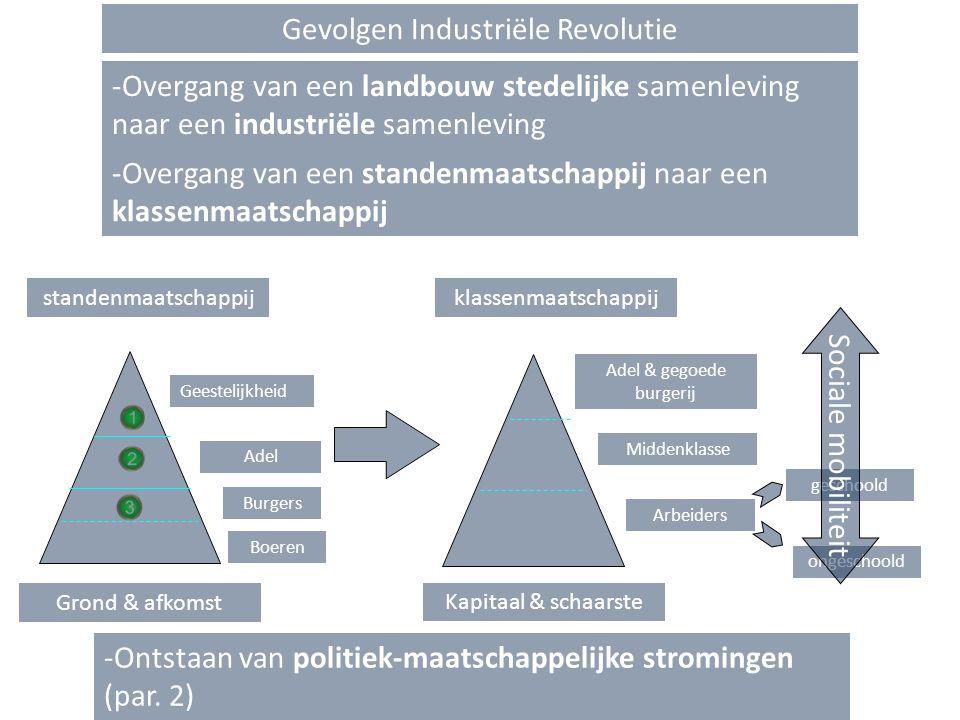 Gevolgen Industriële Revolutie