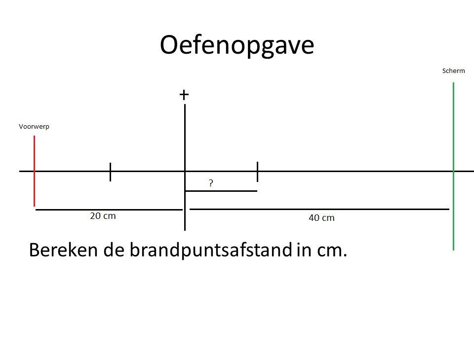 Oefenopgave Bereken de brandpuntsafstand in cm.