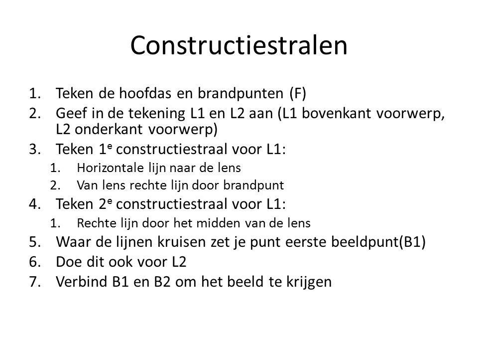 Constructiestralen Teken de hoofdas en brandpunten (F)