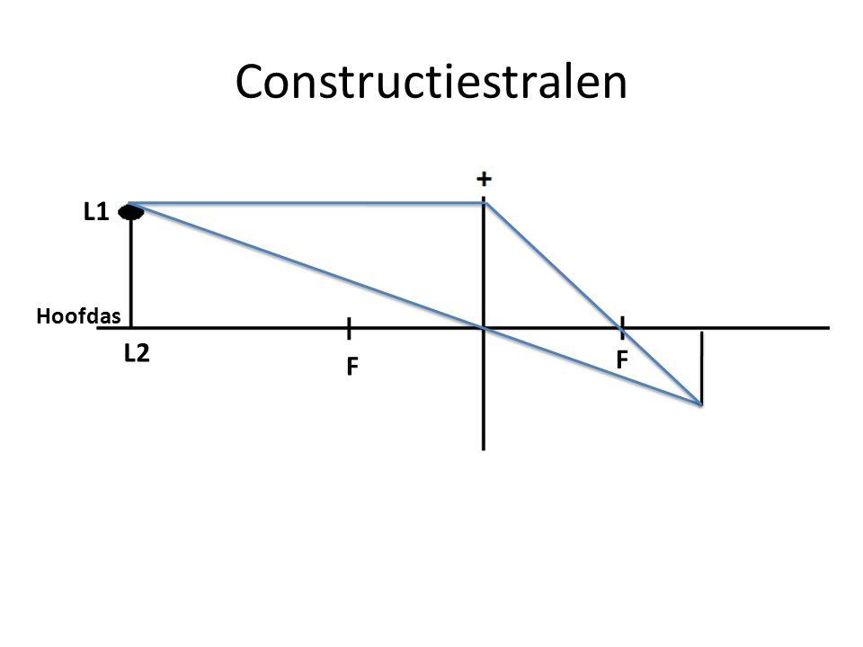 Constructiestralen L1 Hoofdas L2 F F