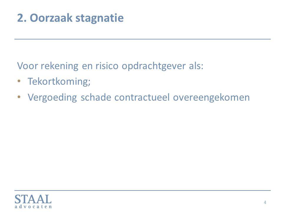 2. Oorzaak stagnatie Voor rekening en risico opdrachtgever als: