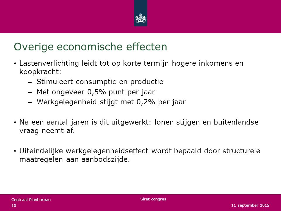 Overige economische effecten