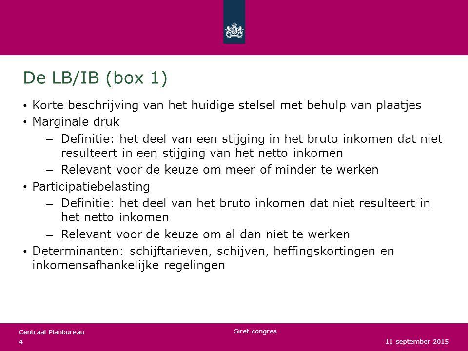 De LB/IB (box 1) Korte beschrijving van het huidige stelsel met behulp van plaatjes. Marginale druk.