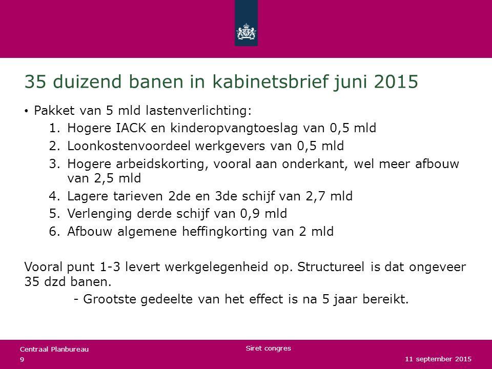 35 duizend banen in kabinetsbrief juni 2015