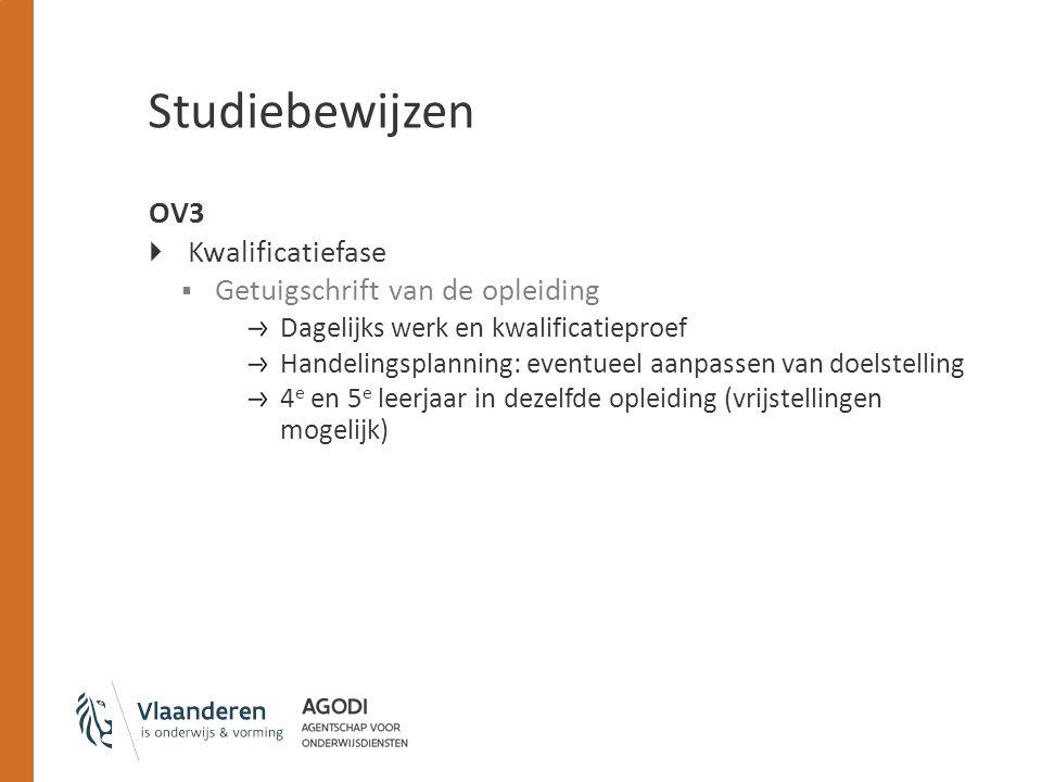 Studiebewijzen OV3 Kwalificatiefase Getuigschrift van de opleiding