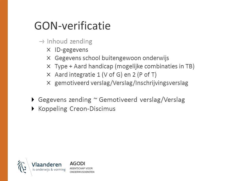 GON-verificatie Inhoud zending