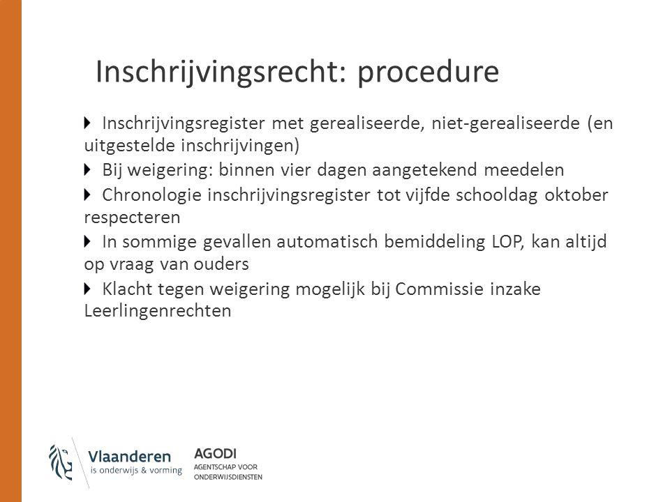 Inschrijvingsrecht: procedure