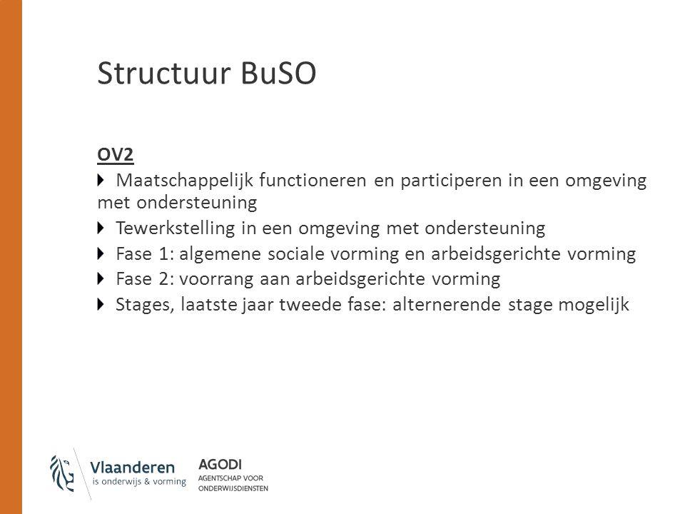 Structuur BuSO OV2. Maatschappelijk functioneren en participeren in een omgeving met ondersteuning.
