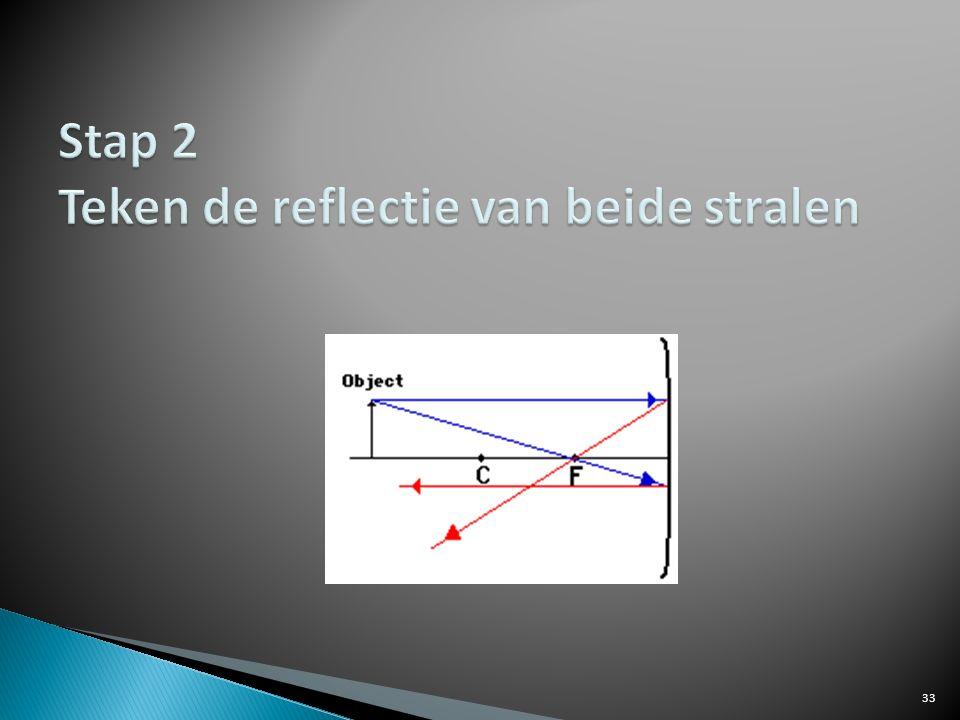 Stap 2 Teken de reflectie van beide stralen