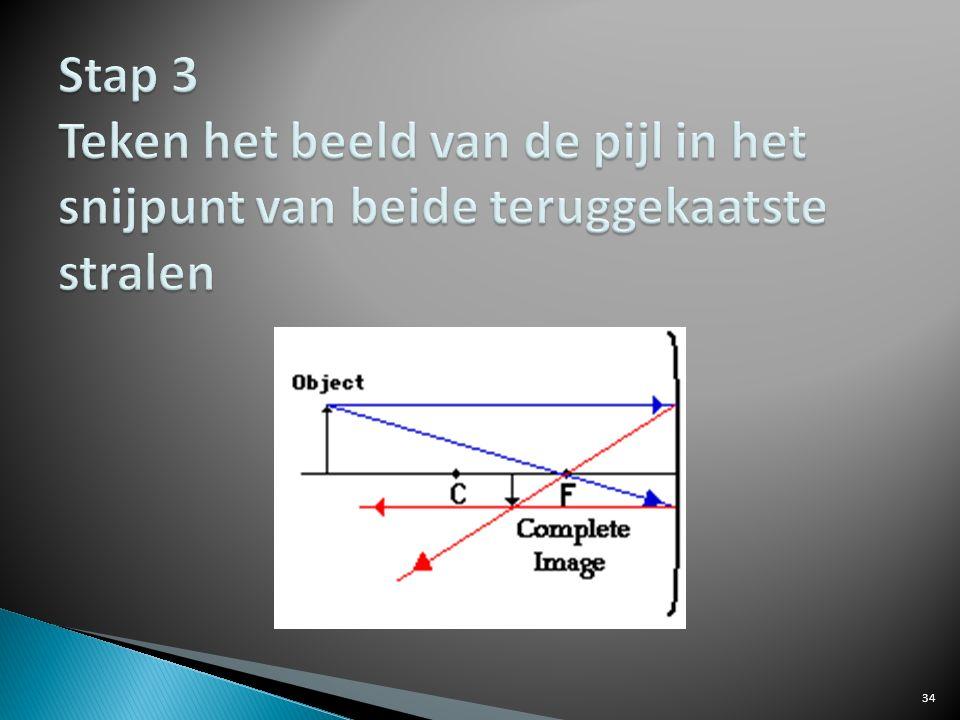 Stap 3 Teken het beeld van de pijl in het snijpunt van beide teruggekaatste stralen