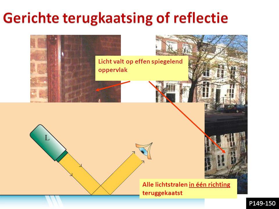 Gerichte terugkaatsing of reflectie