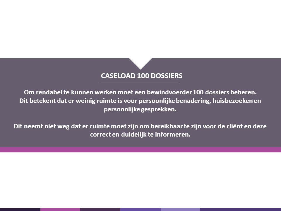 My First Template CASELOAD 100 DOSSIERS. Om rendabel te kunnen werken moet een bewindvoerder 100 dossiers beheren.