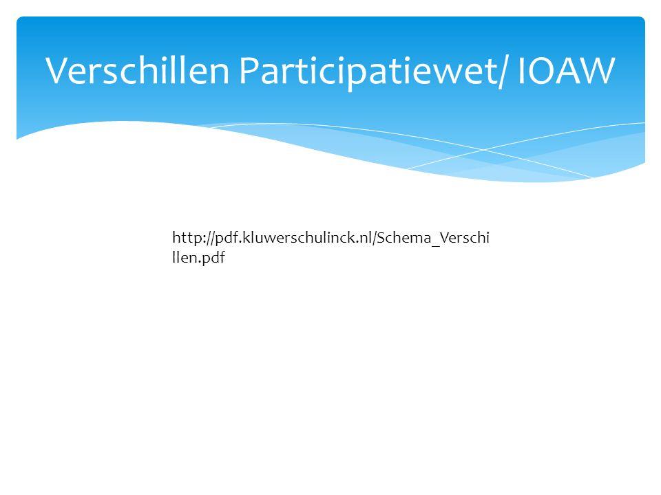 Verschillen Participatiewet/ IOAW