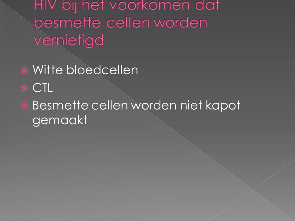 HIV bij het voorkomen dat besmette cellen worden vernietigd