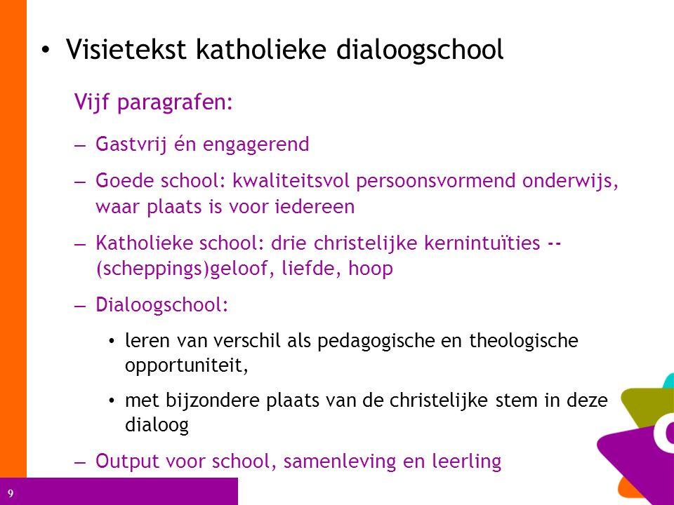 Visietekst katholieke dialoogschool