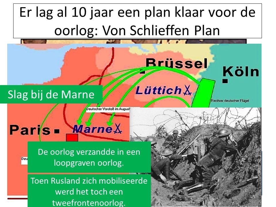 Er lag al 10 jaar een plan klaar voor de oorlog: Von Schlieffen Plan