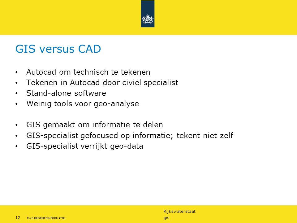 GIS versus CAD Autocad om technisch te tekenen