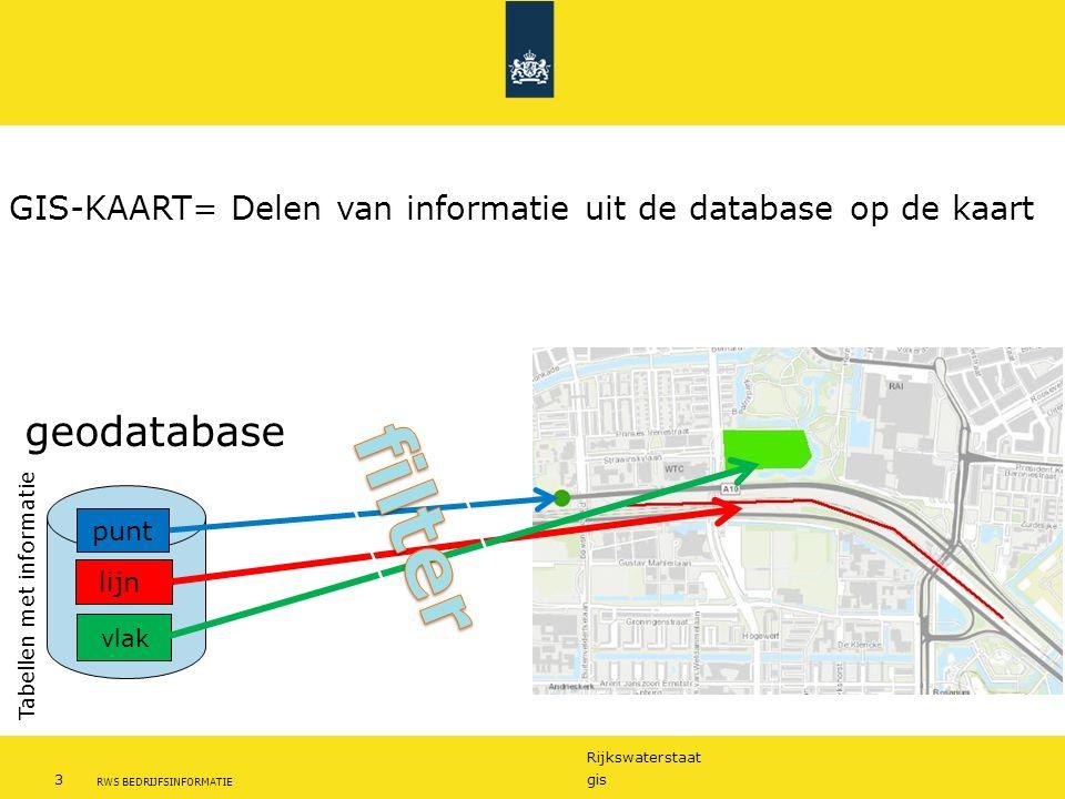 GIS-KAART= Delen van informatie uit de database op de kaart