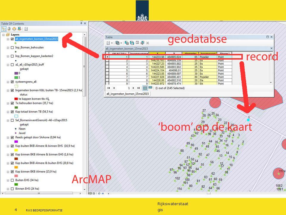 GIS –specialist houdt het team een spiegel voor: de GIS-ser wil zelf niks met de data.