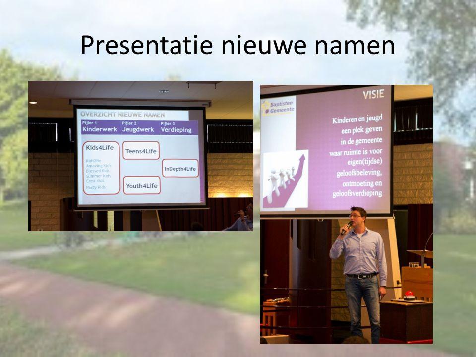 Presentatie nieuwe namen
