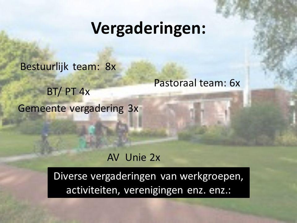 Vergaderingen: Pastoraal team: 6x BT/ PT 4x Gemeente vergadering 3x