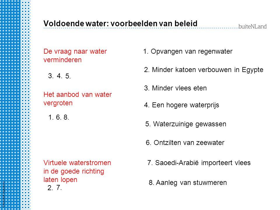 Voldoende water: voorbeelden van beleid