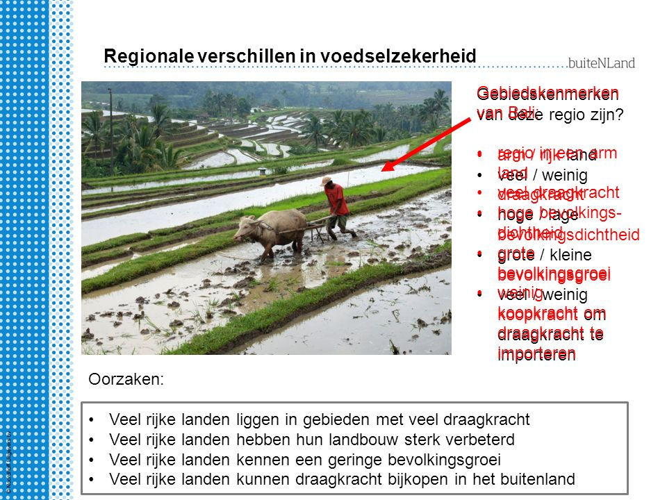 Regionale verschillen in voedselzekerheid