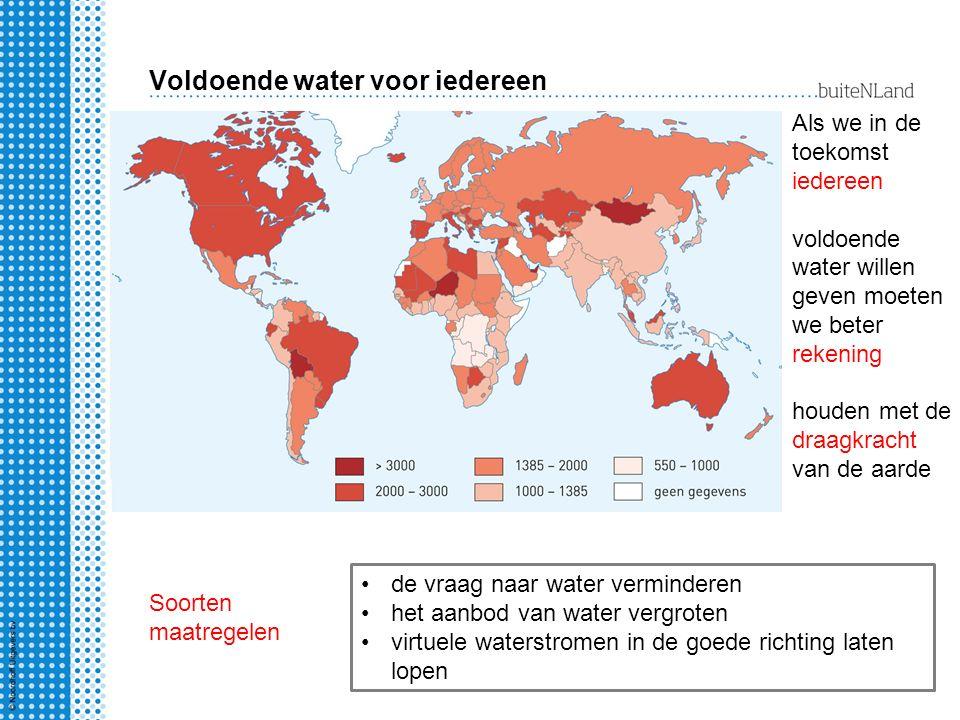 Voldoende water voor iedereen