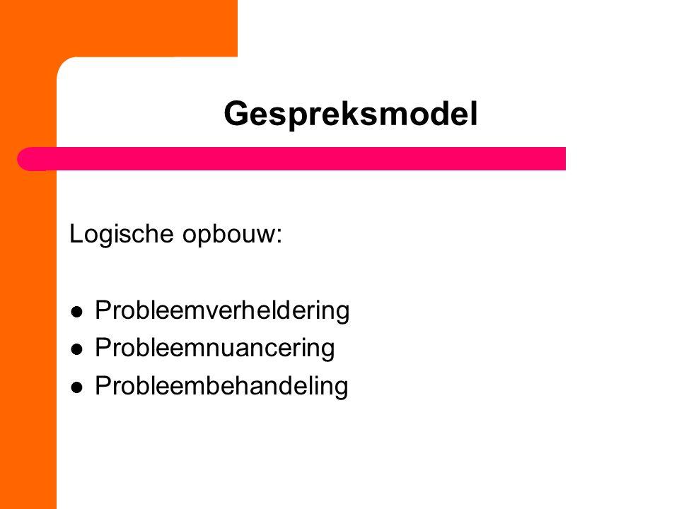 Gespreksmodel Logische opbouw: Probleemverheldering Probleemnuancering