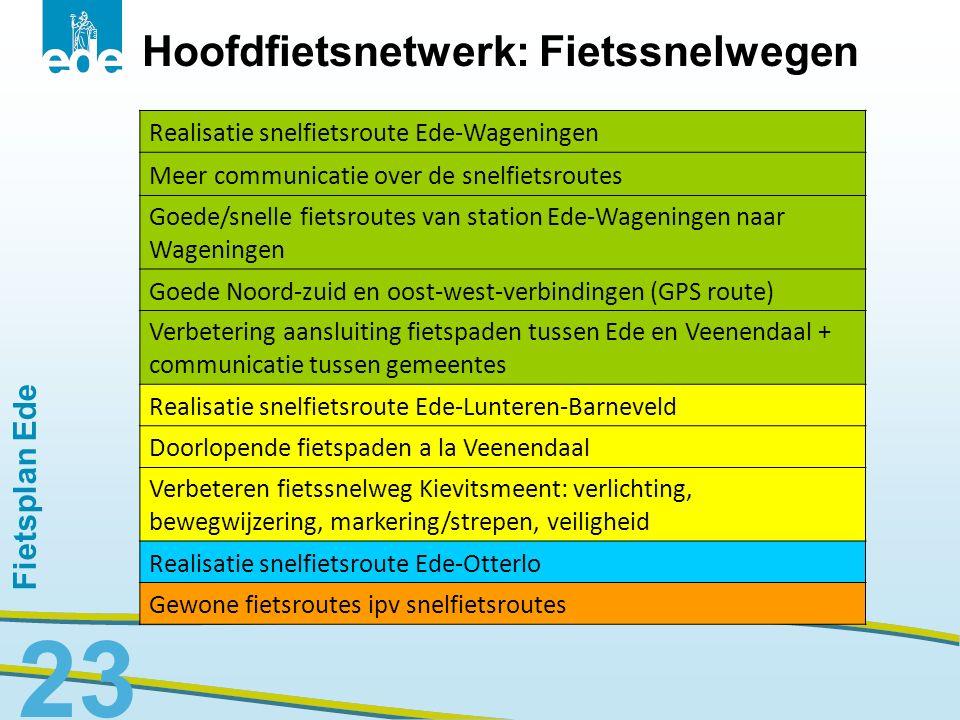 23 Hoofdfietsnetwerk: Fietssnelwegen Fietsplan Ede