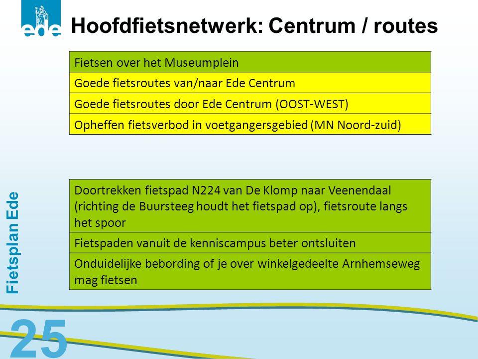 25 Hoofdfietsnetwerk: Centrum / routes Fietsplan Ede