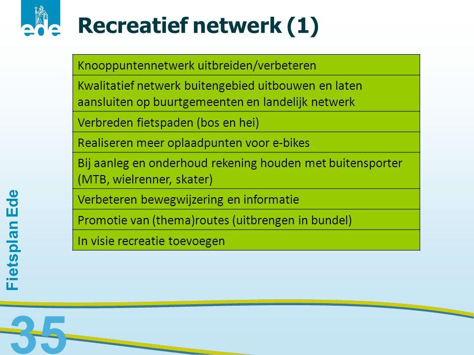 35 Recreatief netwerk (1) Fietsplan Ede