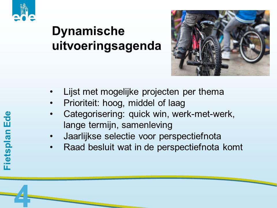 Dynamische uitvoeringsagenda Lijst met mogelijke projecten per thema