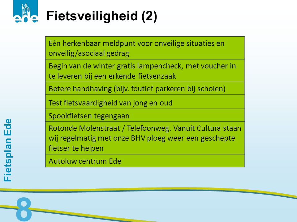 Fietsveiligheid (2) Fietsplan Ede