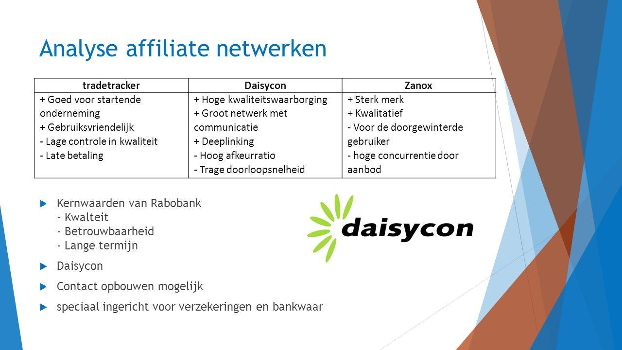Analyse affiliate netwerken