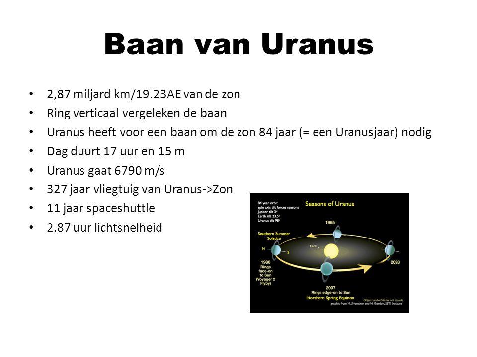 Baan van Uranus 2,87 miljard km/19.23AE van de zon