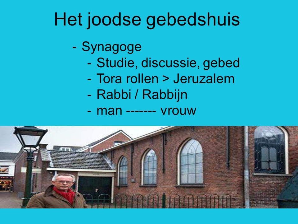 Het joodse gebedshuis Synagoge Studie, discussie, gebed