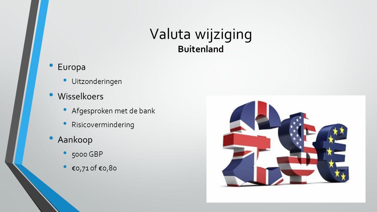 Valuta wijziging Buitenland