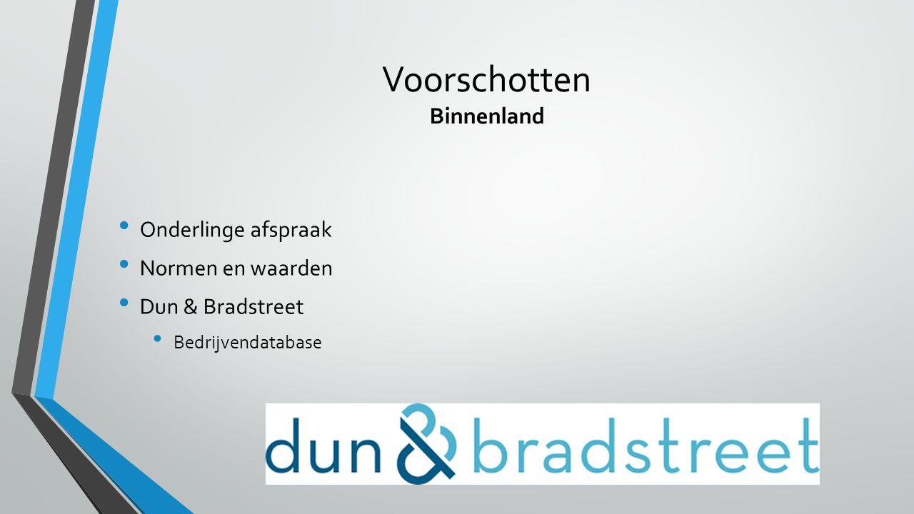 Voorschotten Binnenland
