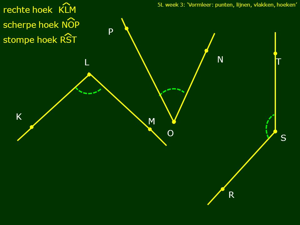 rechte hoek KLM scherpe hoek NOP stompe hoek RST P N L T K M O S R