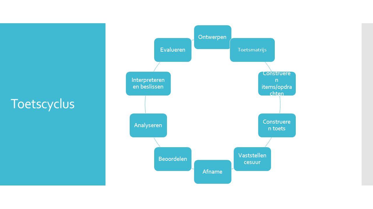 Toetscyclus Ontwerpen Construeren items/opdrachten Construeren toets