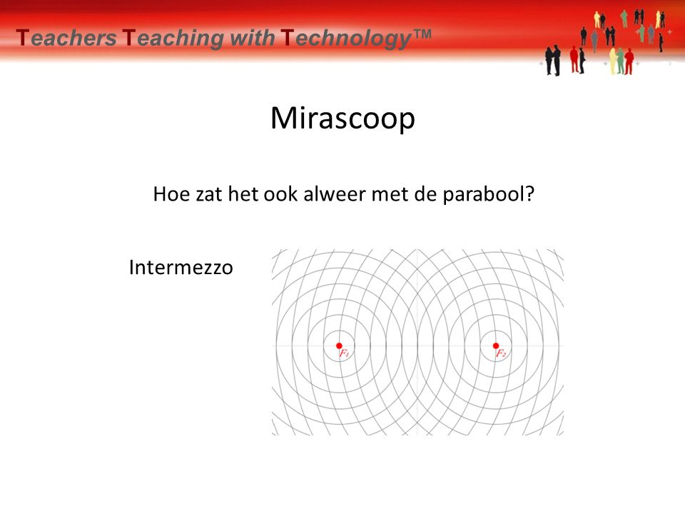 Mirascoop Teachers Teaching with Technology™