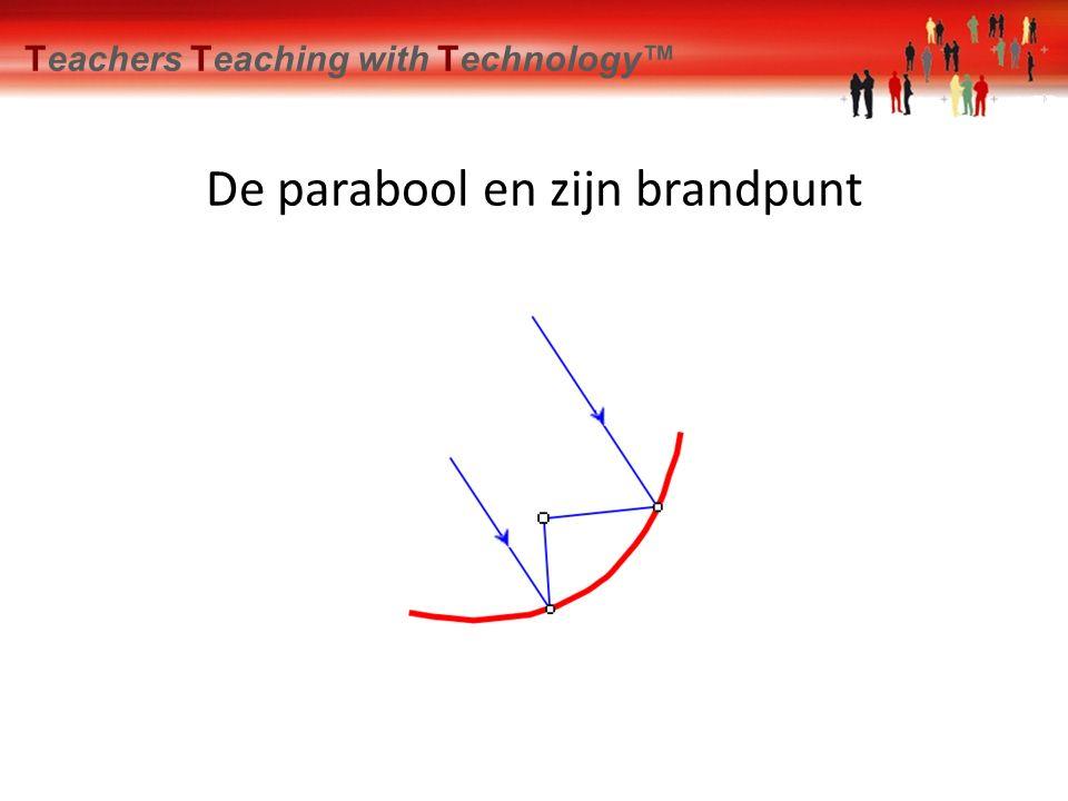 De parabool en zijn brandpunt