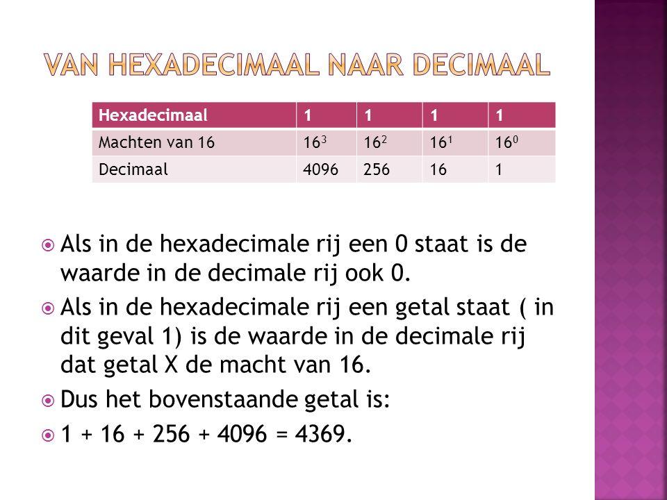 Van hexaDECIMAAL NAAR DECIMAAL
